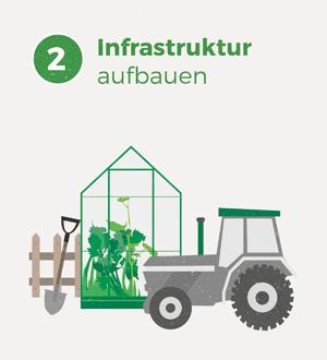 Wir Garten Illustration Infrastruktur