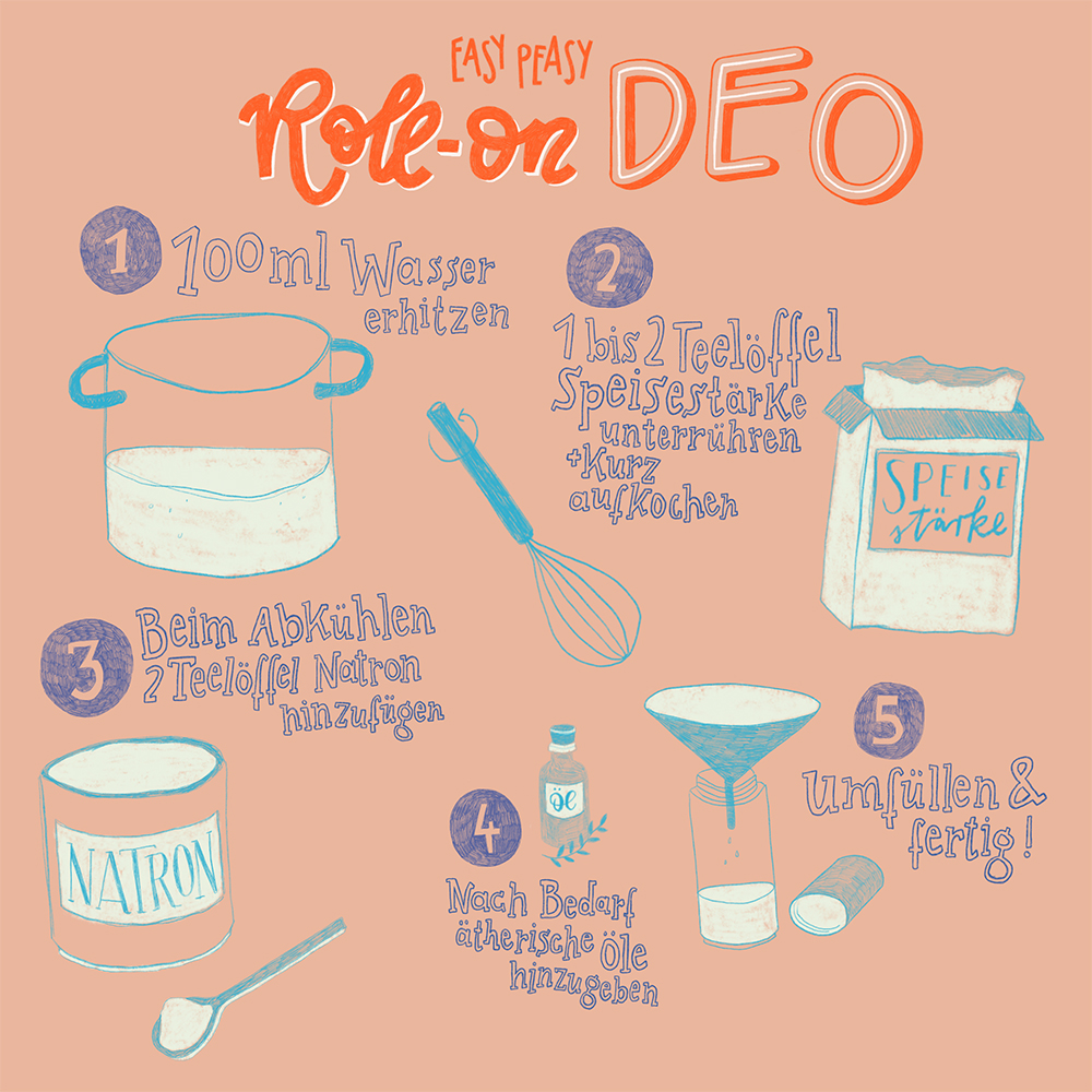 illustration of a zero waste recipe